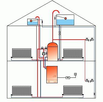 Установка вентилей на радиаторы отопления