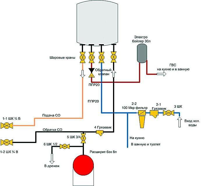 Проект монтаж отопления