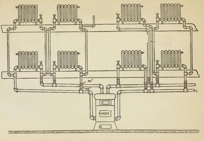 Отопление загородного дома кондиционером зимой